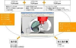 3DCADCAMイメージ図.jpg